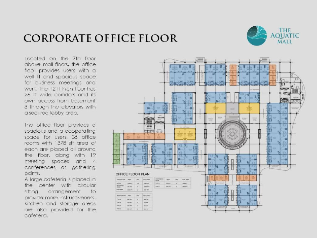 Aquatic Mall 7th Floor Offices Plan