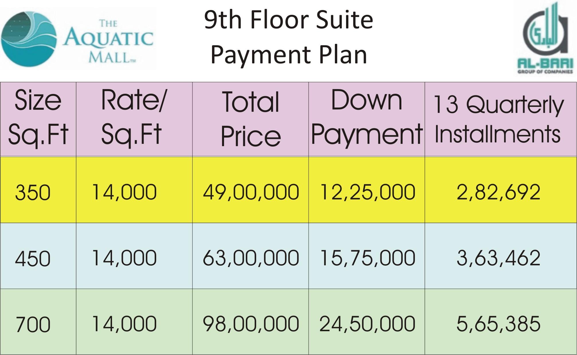 Aquatic Mall 7th & 8th Floor Apartments Floor Plan
