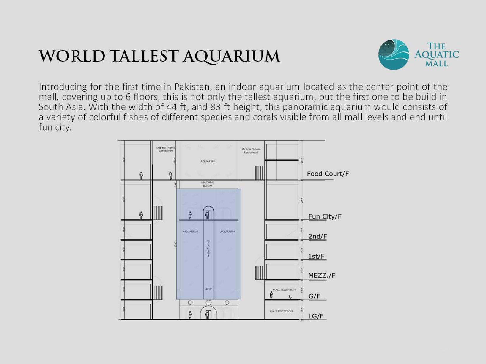 Aquatic Mall Aquarium Floor Plan