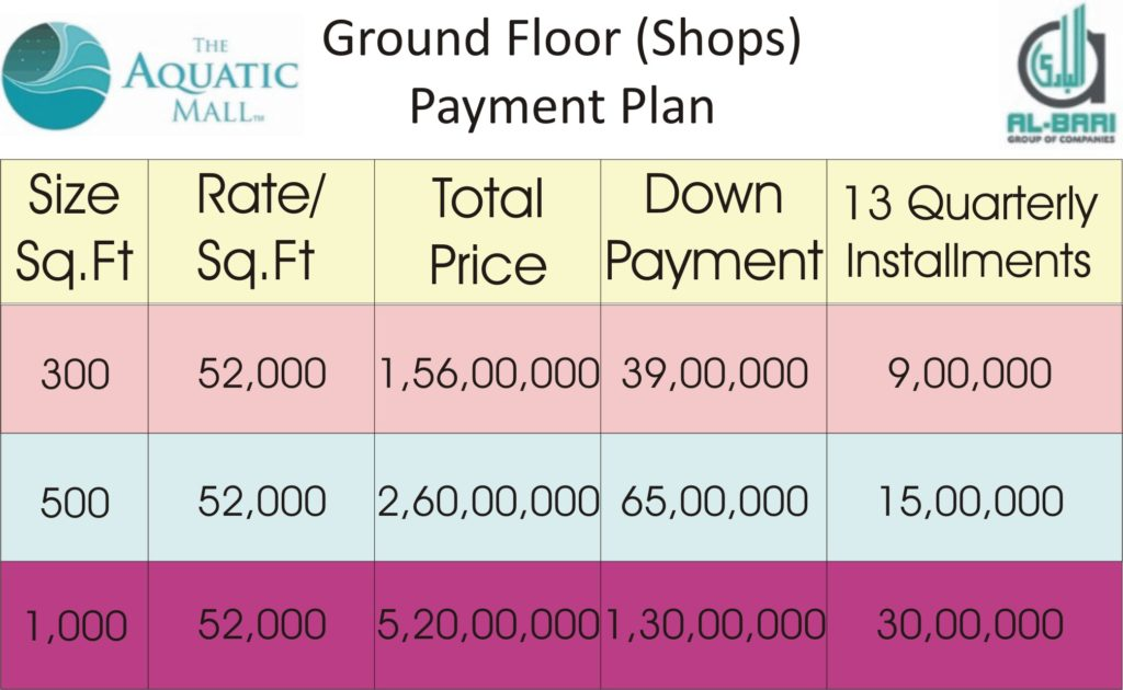 Aquatic Mall Ground Floor Shops Payemnt Plan