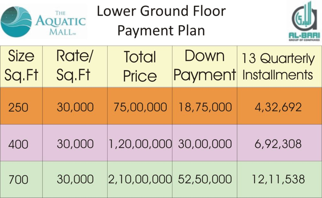 Aquatic Mall Lower Ground Floor Payment Plan