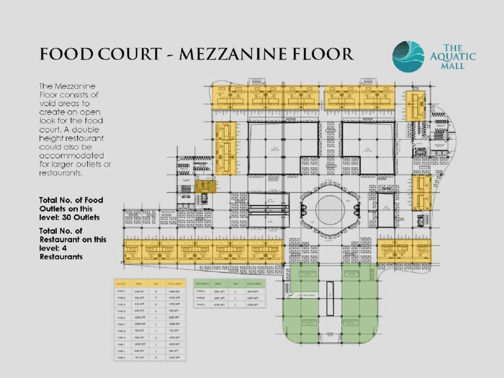 Aquatic Mall Mezzanine Food Court Plan