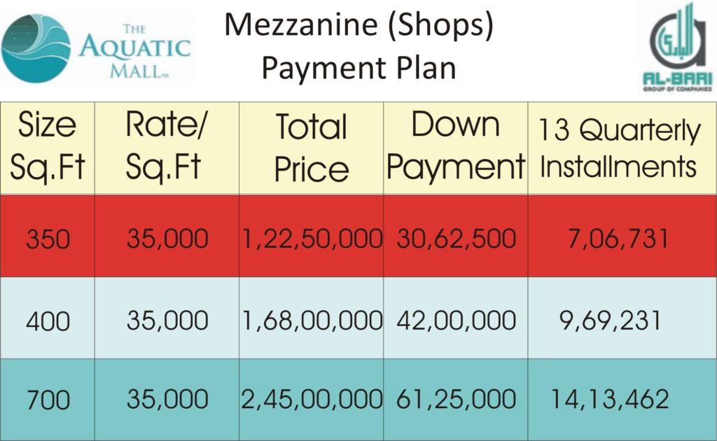 Aquatic Mall Mezzanine Shops Payment Plan