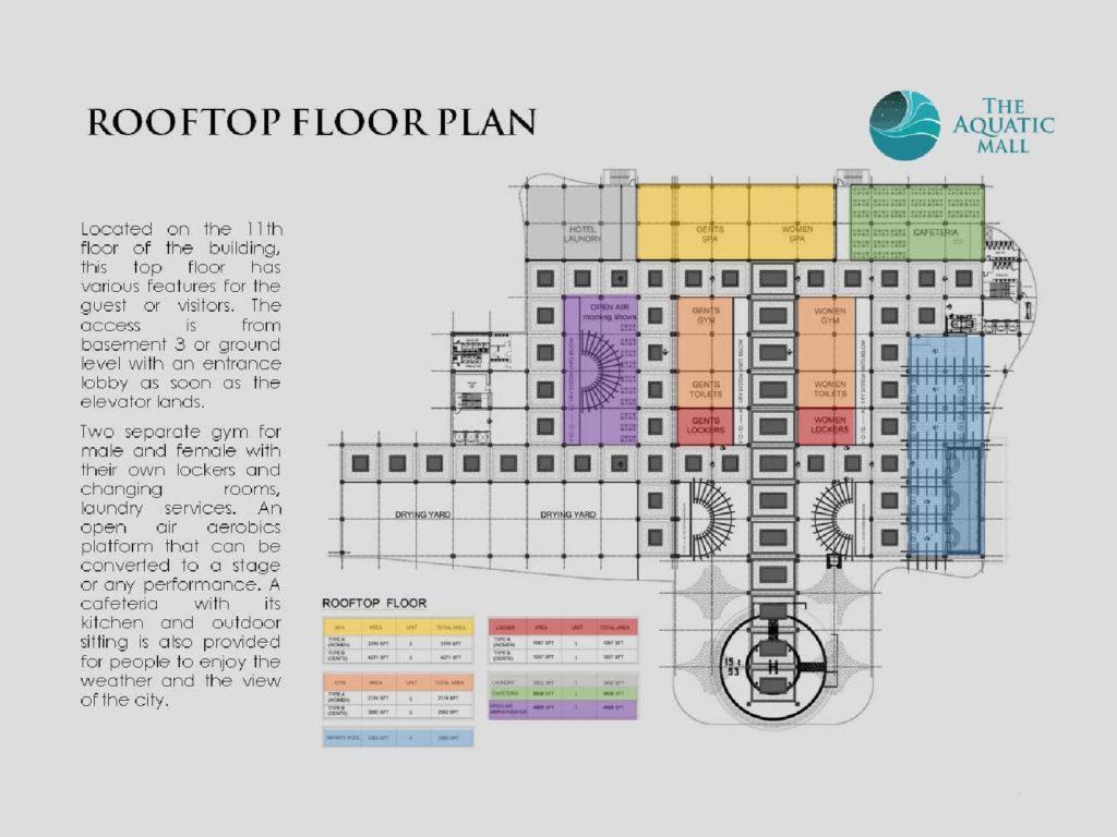 Aquatic Mall Rooftop Floor Plan