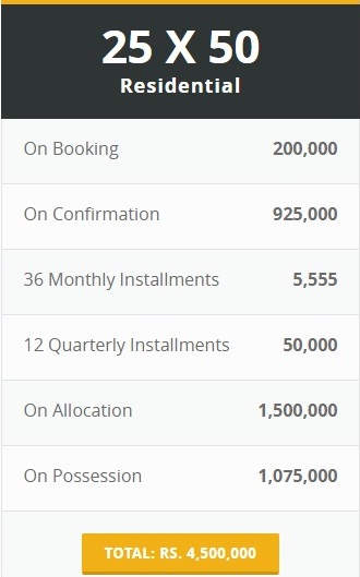Down Town Residencia 5 Marla Payment Plan