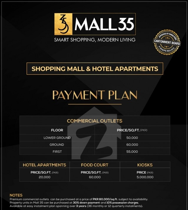 Mall 35 Payment Plan