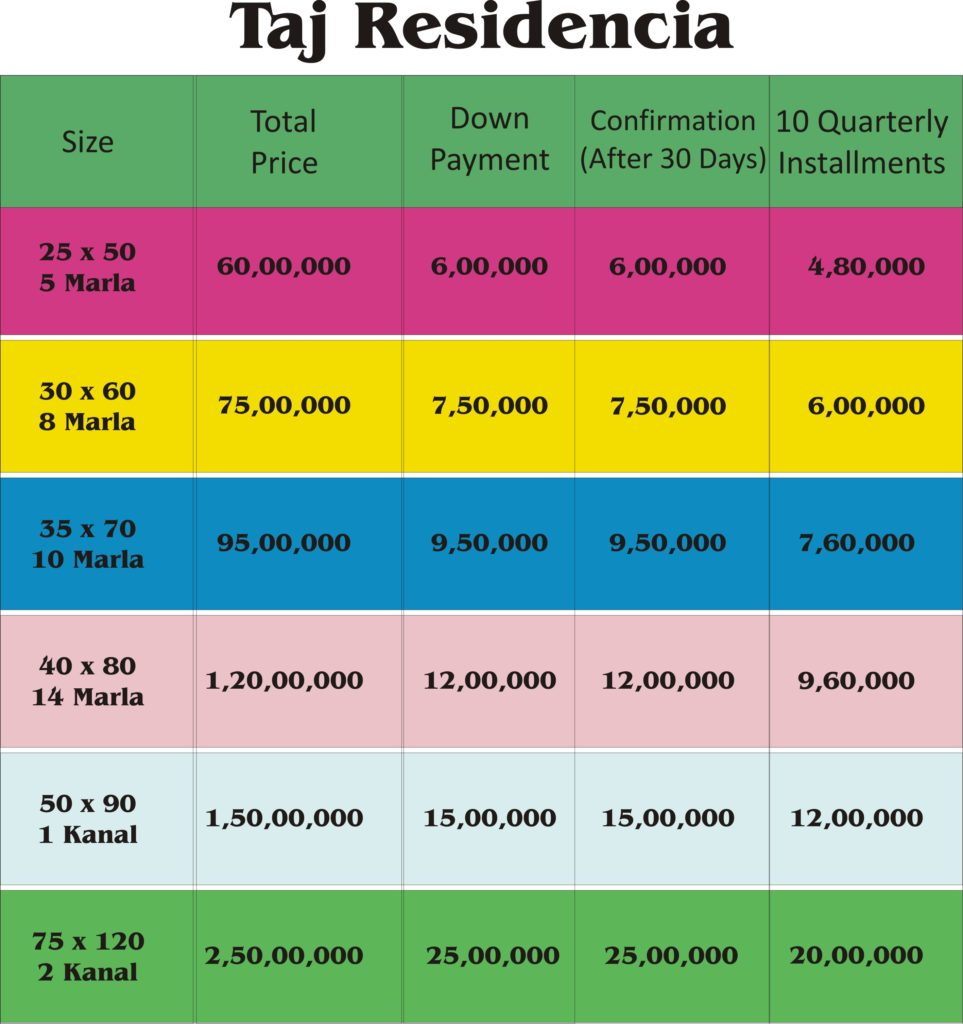 Taj Residencia Payment Plan