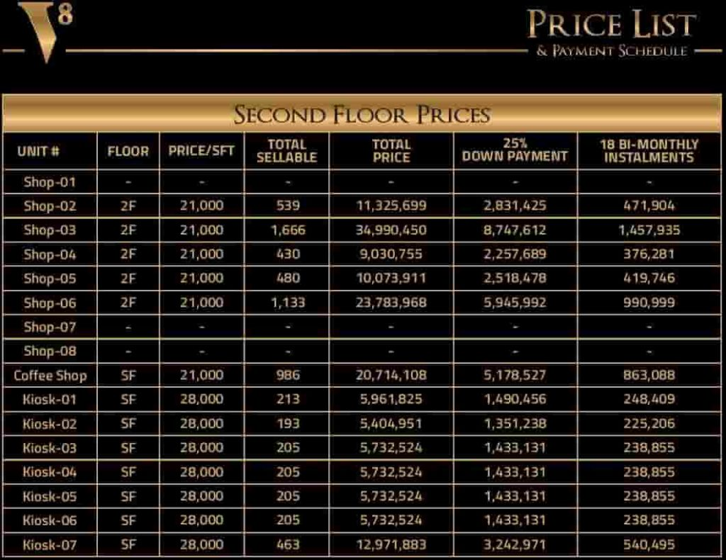 V 8 2nd Floor Payment Plan