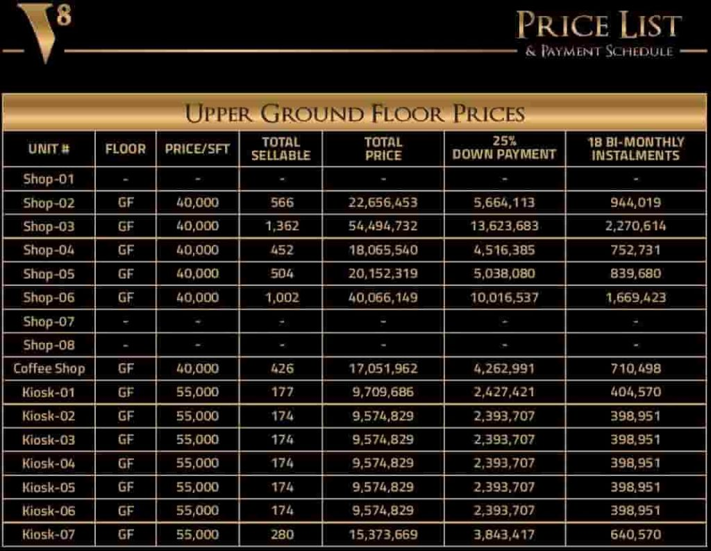 V 8 Upper Ground Payment Plan