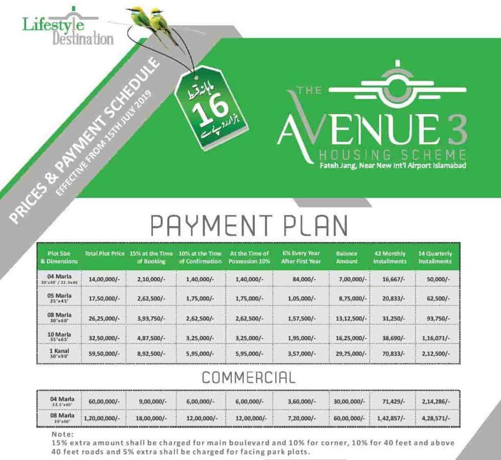 Avenue 3 Payment Plan