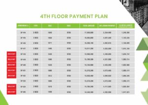 Skypark One 4th Floor Payment Plan-1