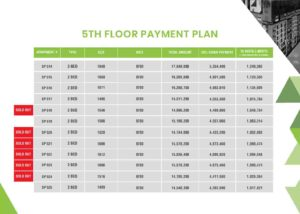 Skypark One 5th Floor Payment Plan-1