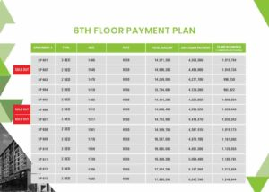 Skypark One 6th Floor Payment Plan