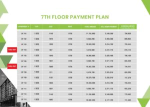Skypark One 7th Floor Payment Plan