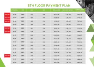 Skypark One 8th Floor Payment Plan