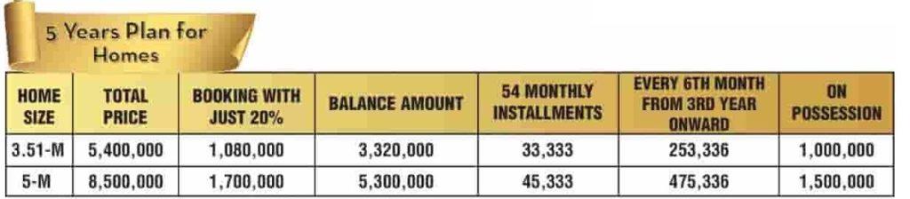 Al Noor Orchard Homes Payment Plan