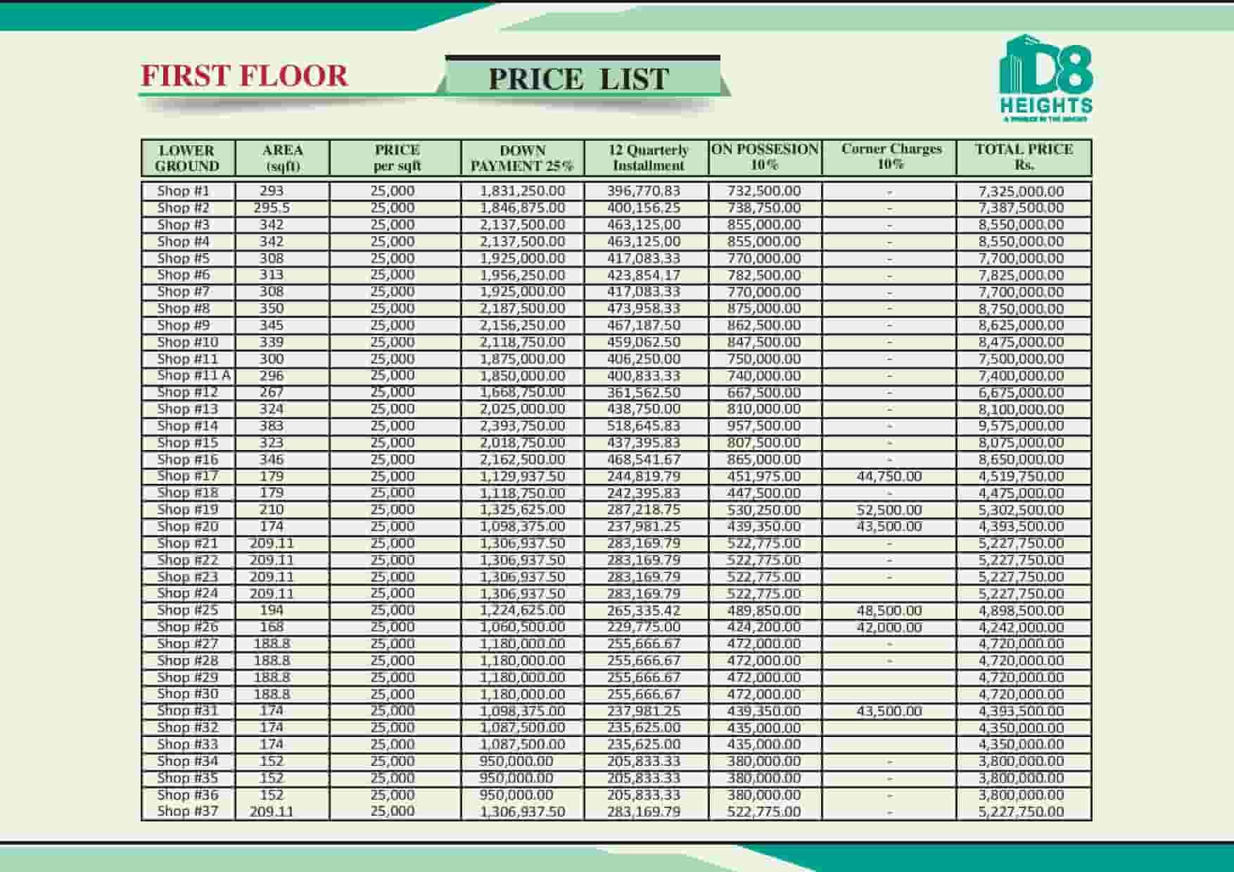 D8 Heights 1st Floor Payment Plan 1