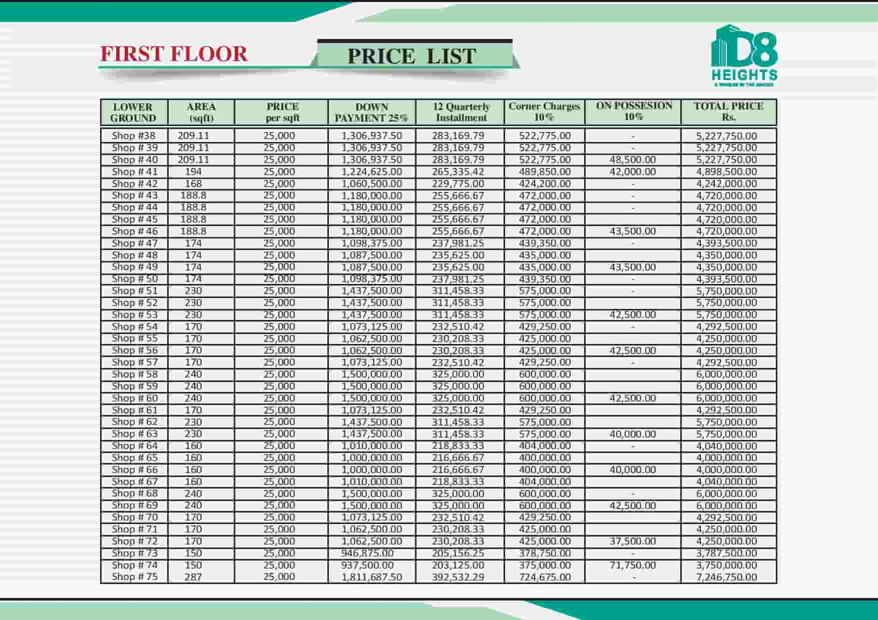 D8 Heights 1st Floor Payment Plan 2