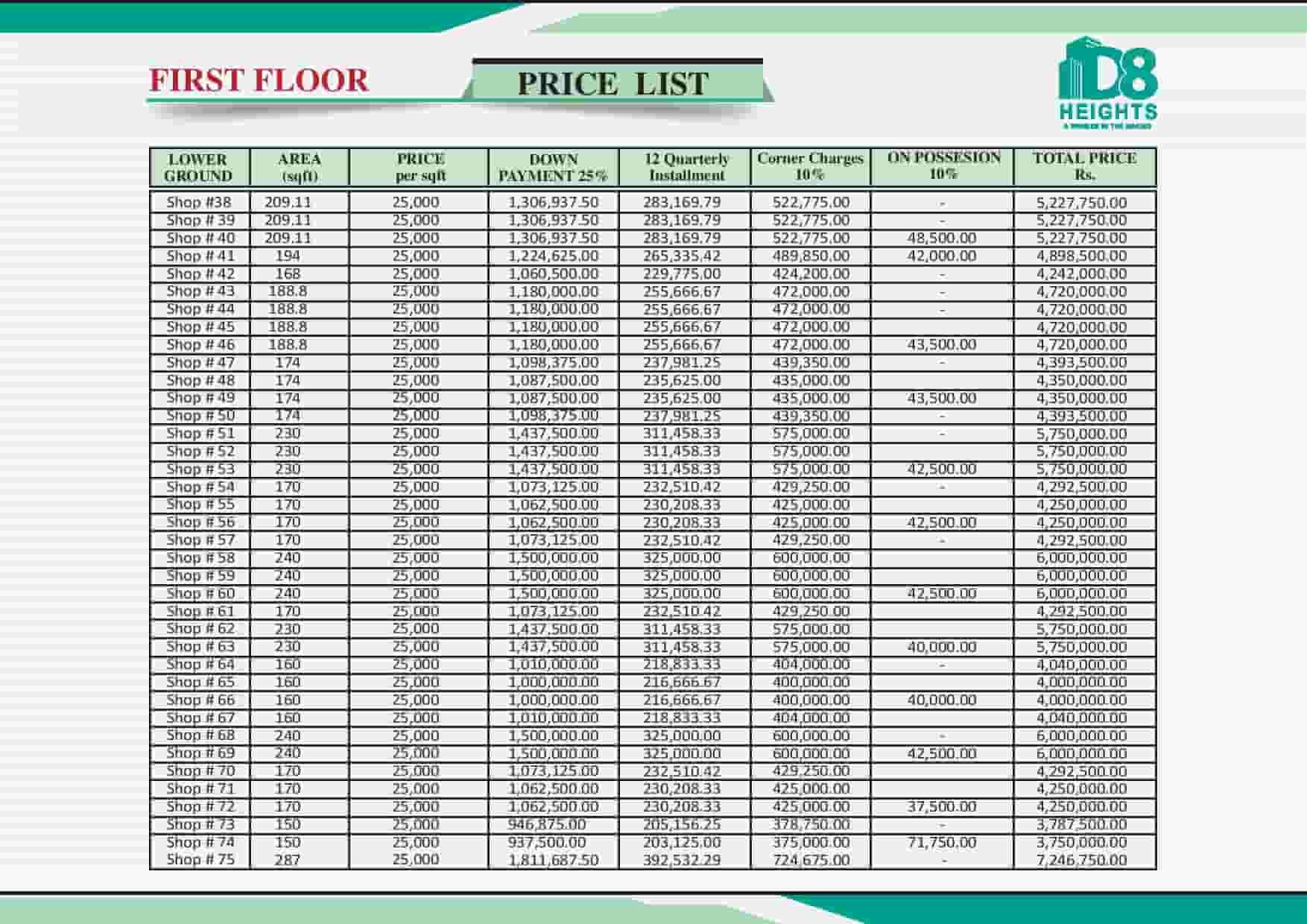 D8 Heights 1st Floor Payment Plan 2