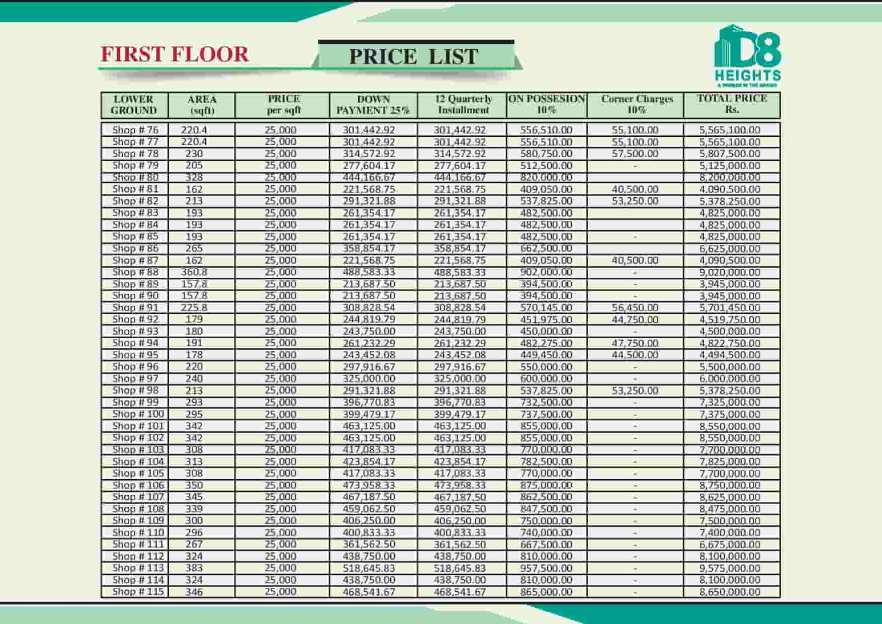 D8 Heights 1st Floor Payment Plan 3