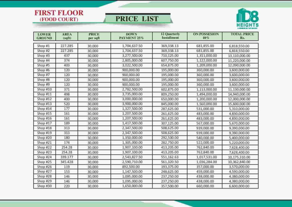 D8 Heights 2nd Floor Payment Plan 1