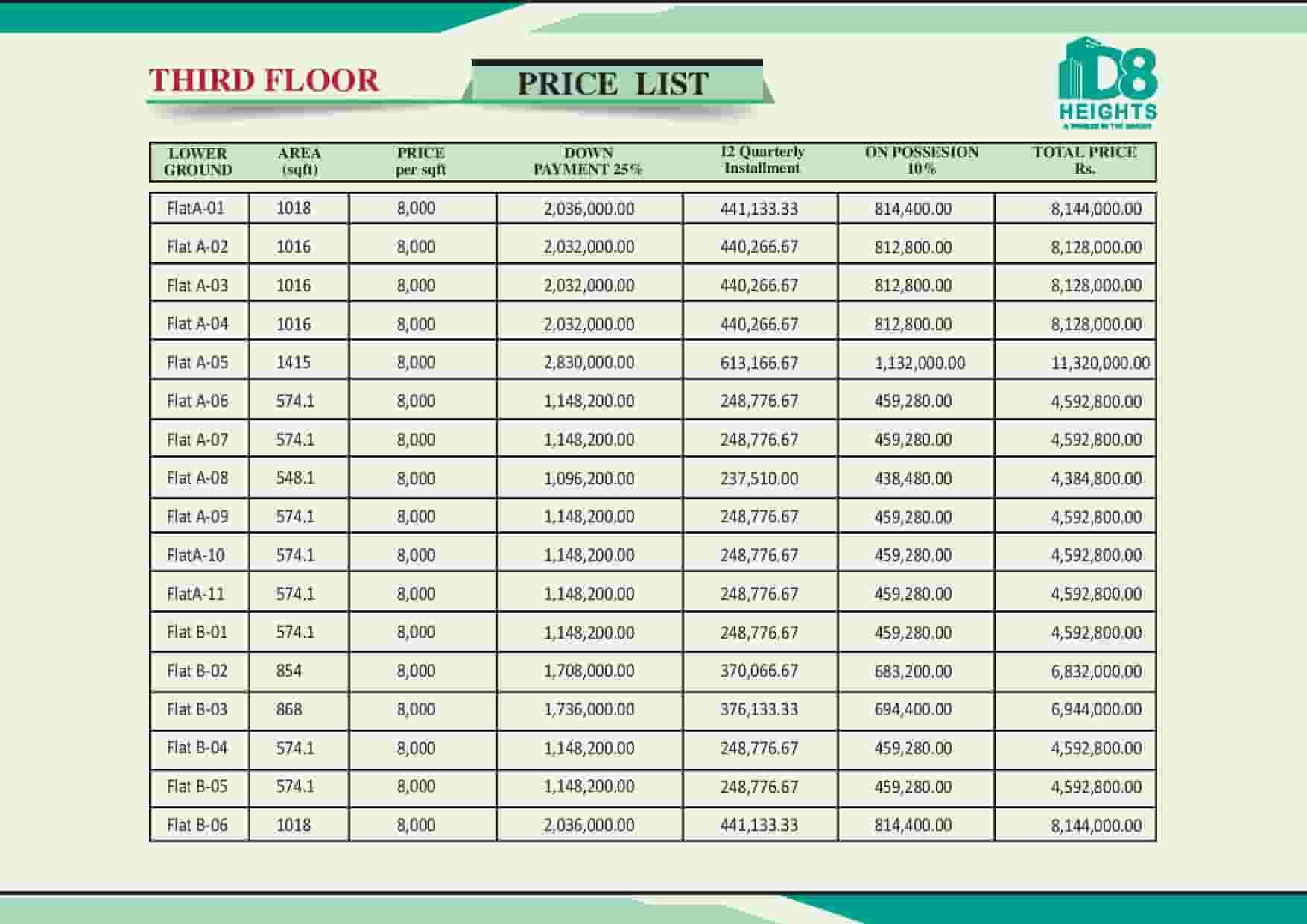 D8 Heights 3rd Floor Payment Plan 1