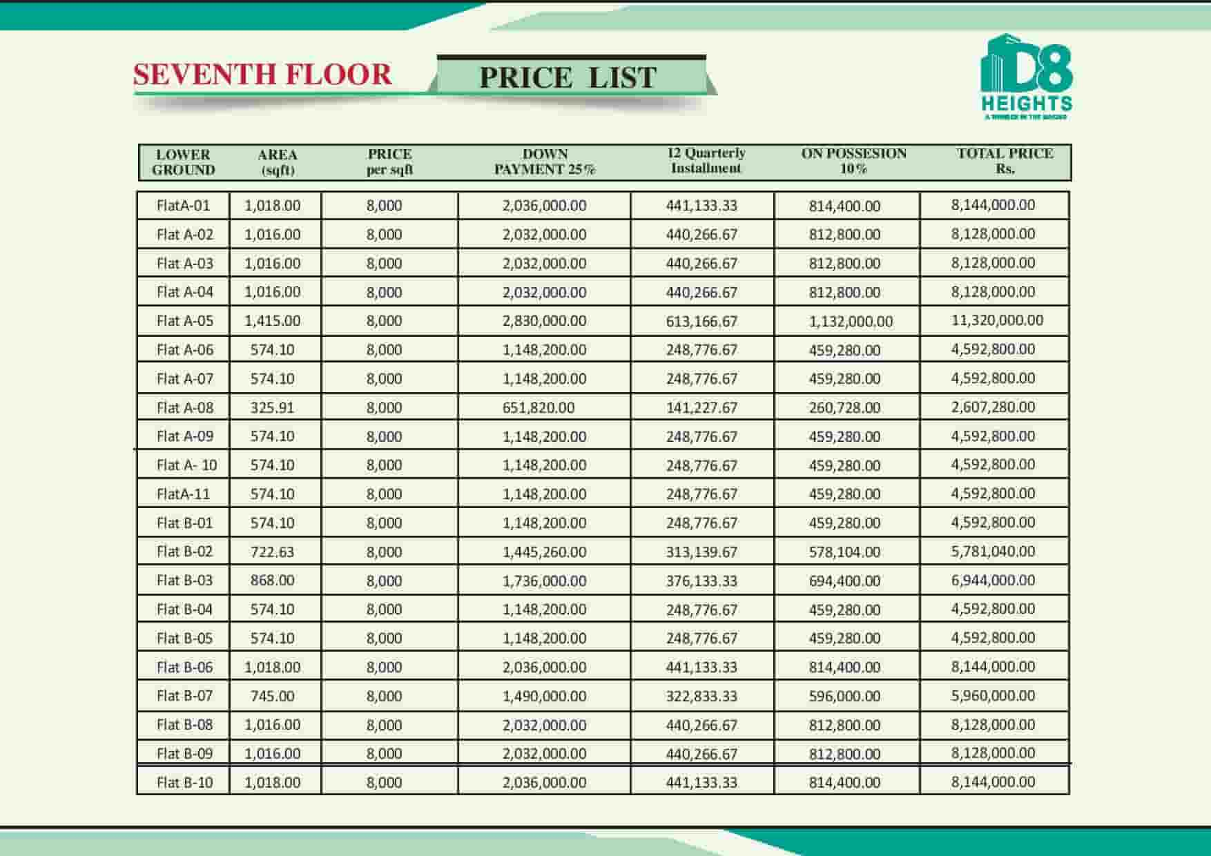 D8 Heights 7th Floor Payment Plan