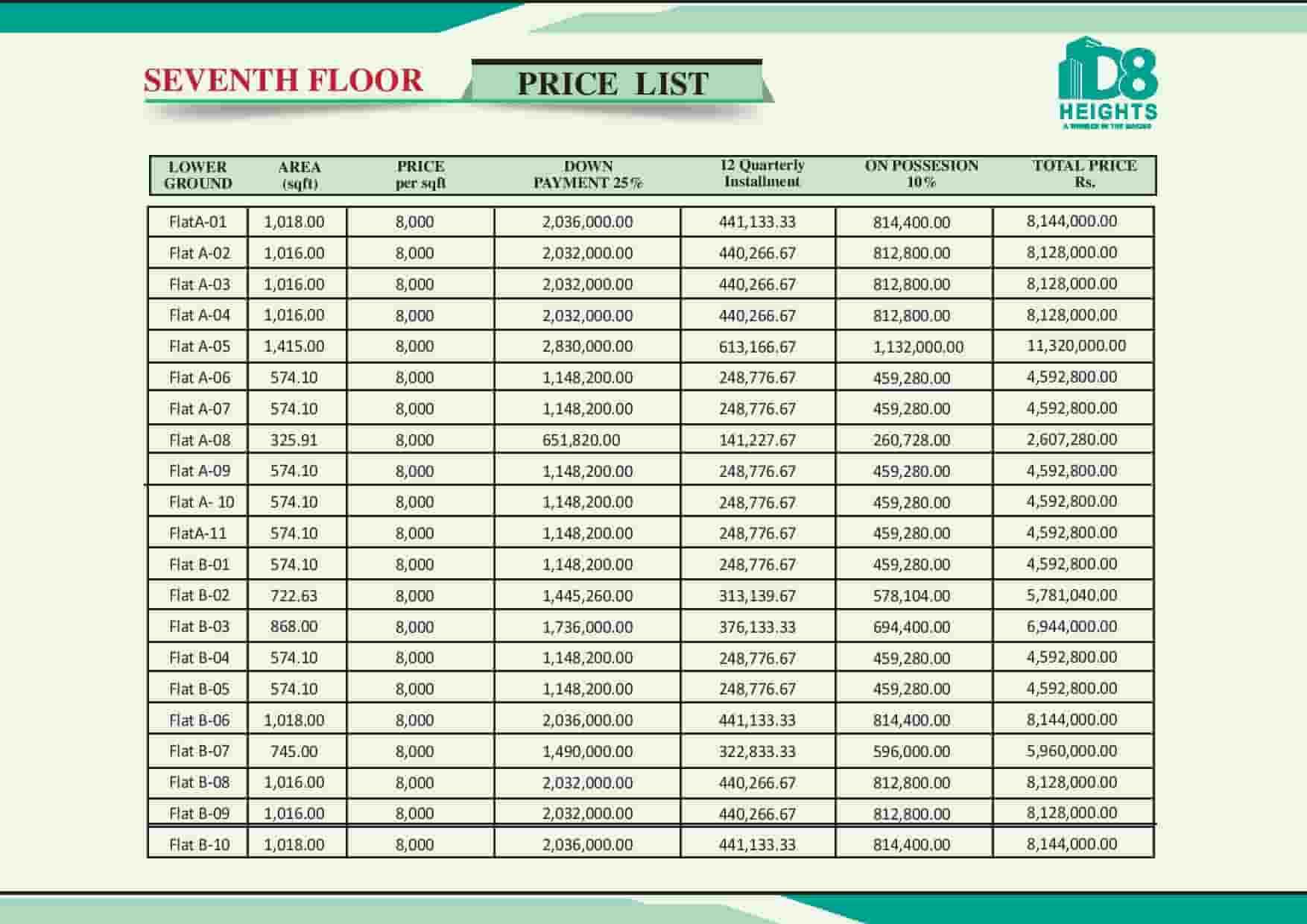 D8 Heights 7th Floor Payment Plan