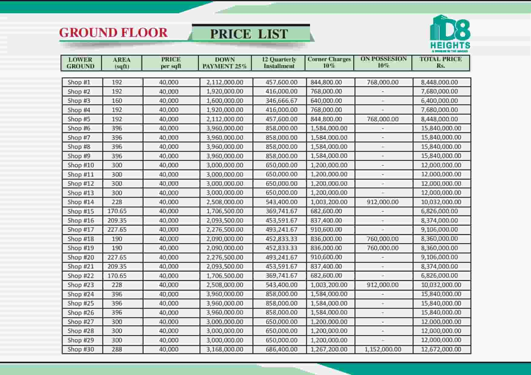D8 Heights Ground Floor Payment Plan 1