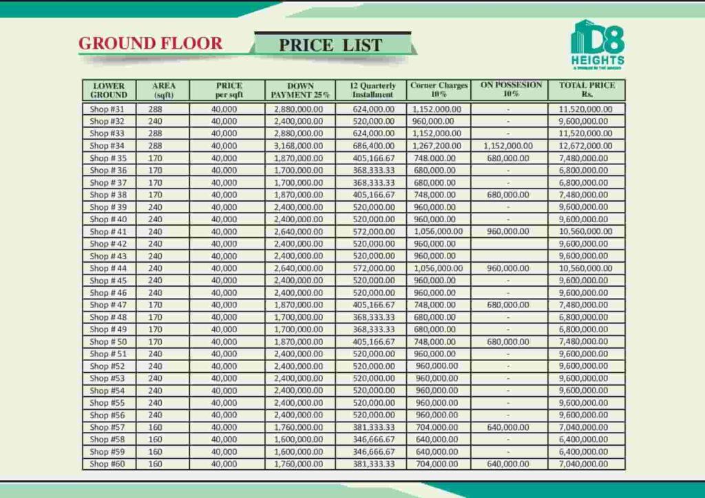 D8 Heights Ground Floor Payment Plan 2