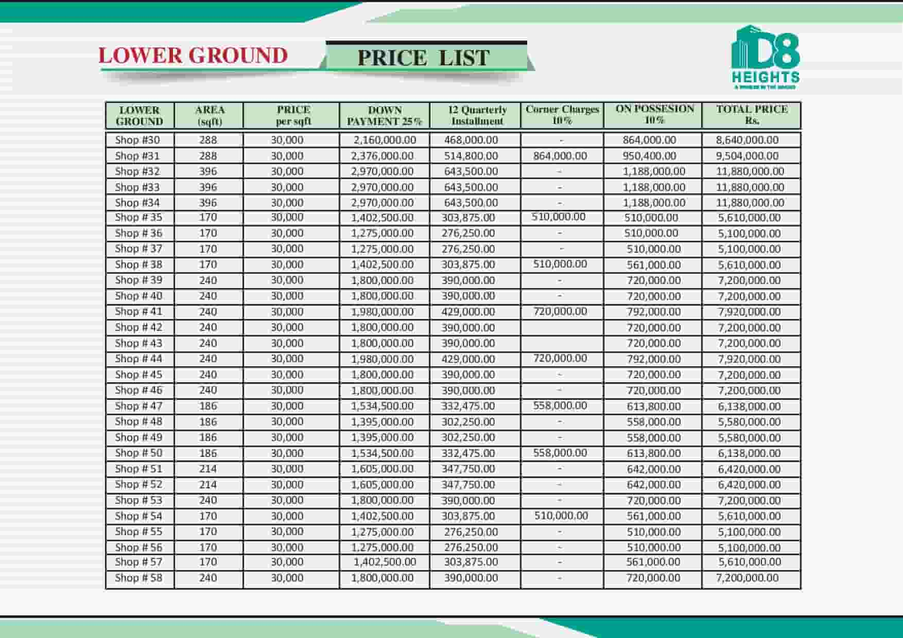 D8 Heights Lower Ground Floor Payment Plan 2