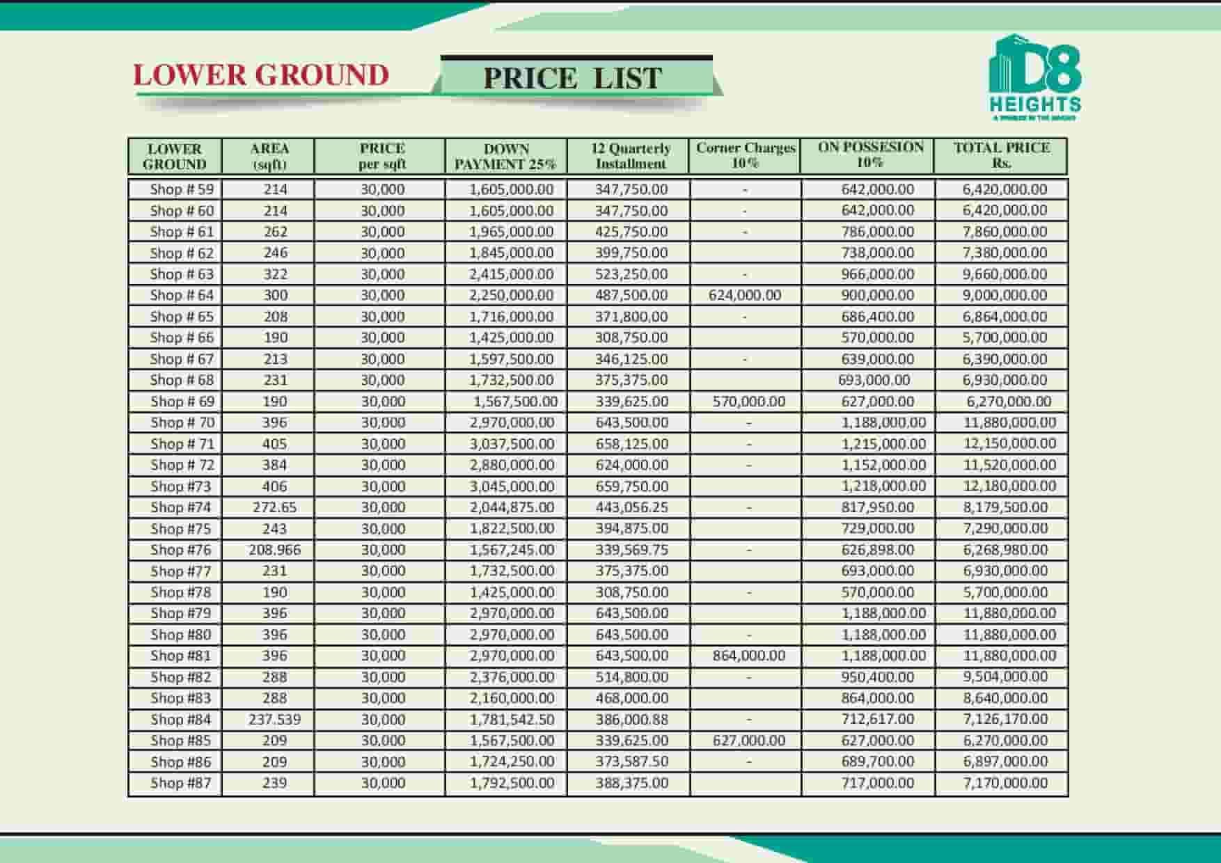 D8 Heights Lower Ground Floor Payment Plan 3