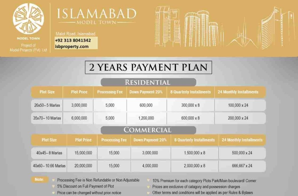 Islamabad Model Town Payment Plan