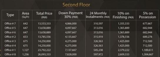 Bali Business Boulevard 2nd Floor Payment Plan