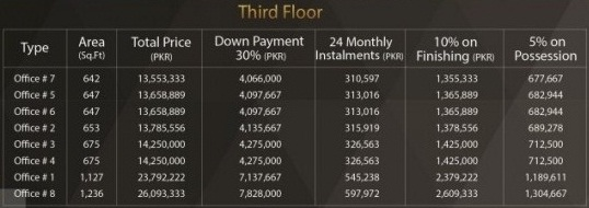 Bali Business Boulevard 3rd Floor Payment Plan