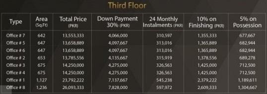 Bali Business Boulevard 3rd Floor Payment Plan