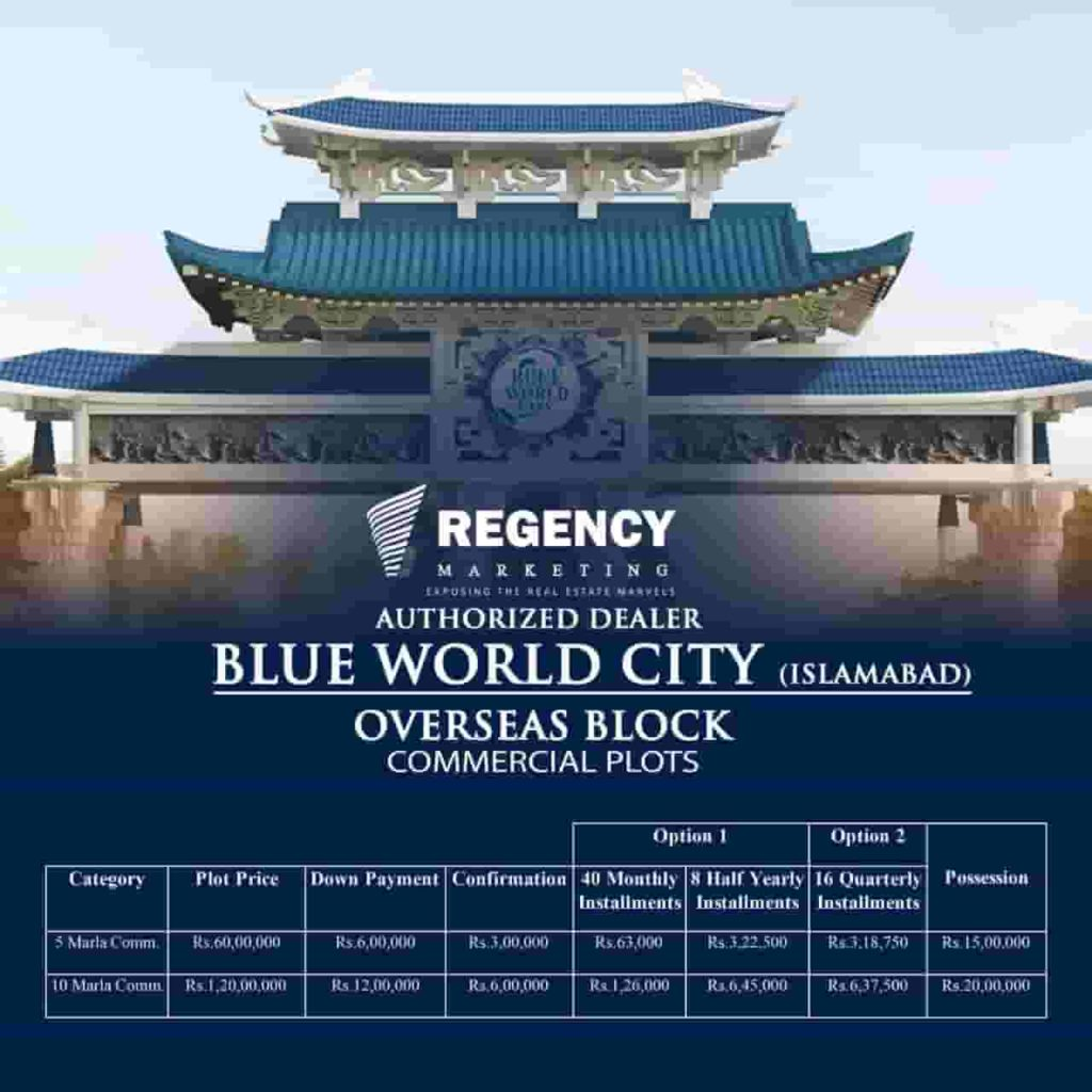 Blue World City Overseas Block Commercial
