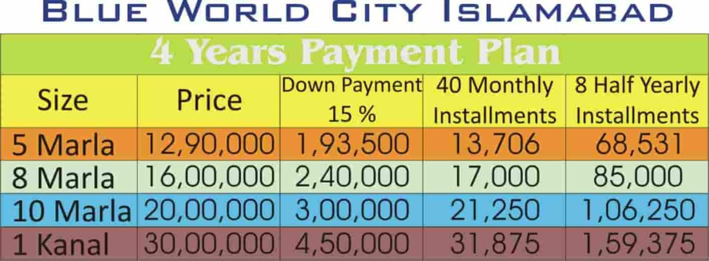 Blue World City Payment Plan