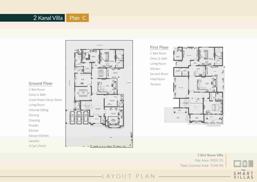 Capital Smart 2 Kanal Villa Plan C