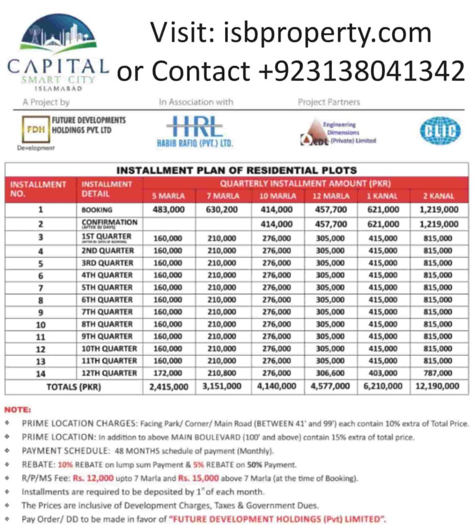Capital Smart City Payment Plan