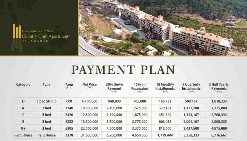 Country Club Apartments Payment Plan