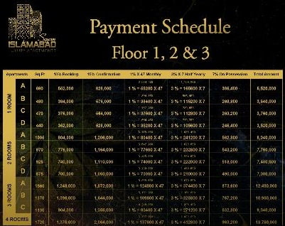 Islamabad Square Payment Plan 1