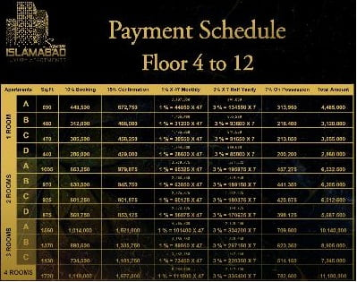 Islamabad Square Payment Plan 2