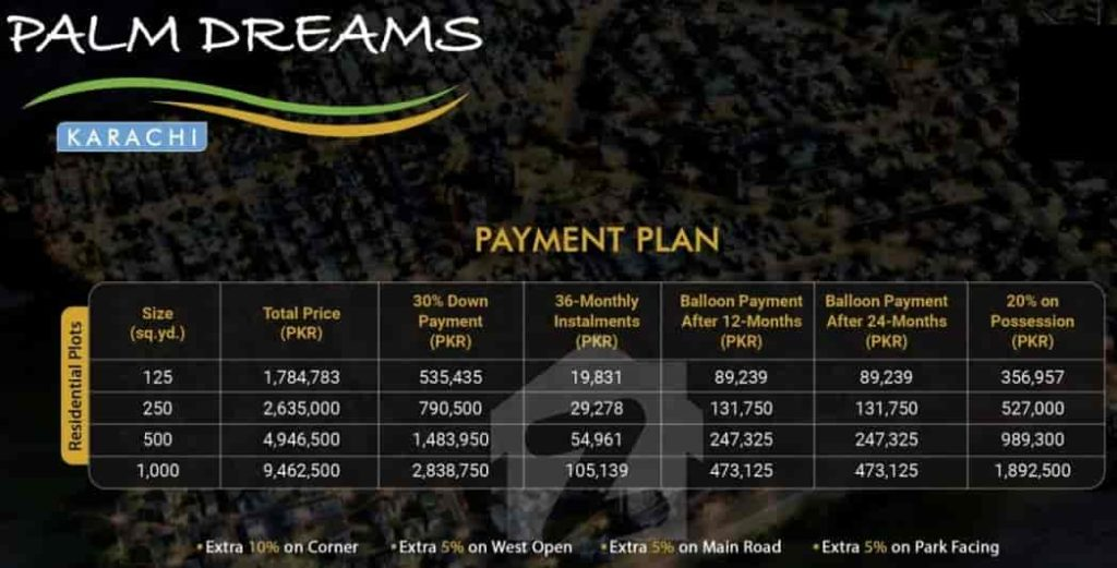 Palm Dreams Payment Plan