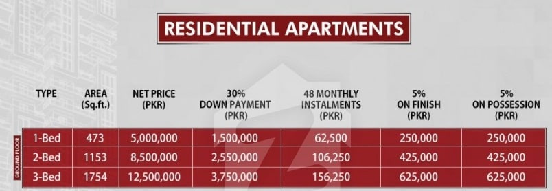 Park Vista Apartments Payment Plan