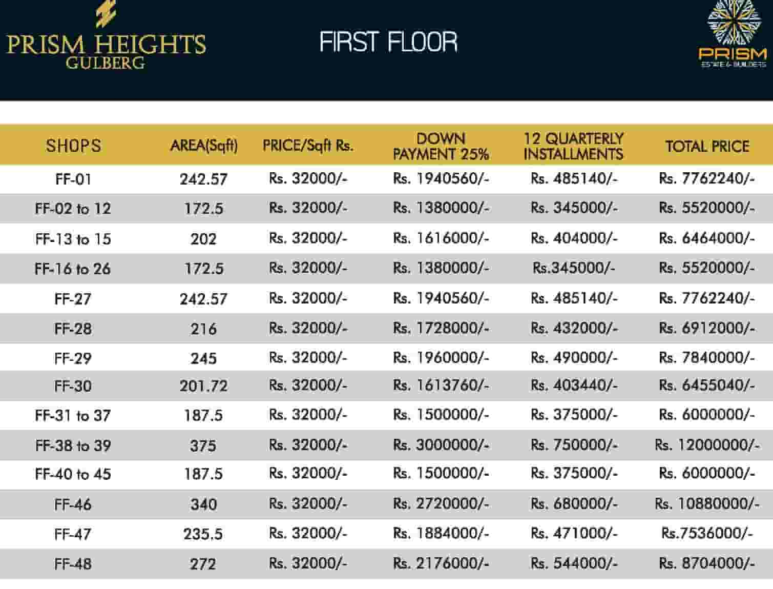 Prism Heights 1st Floor Payment Plan 1