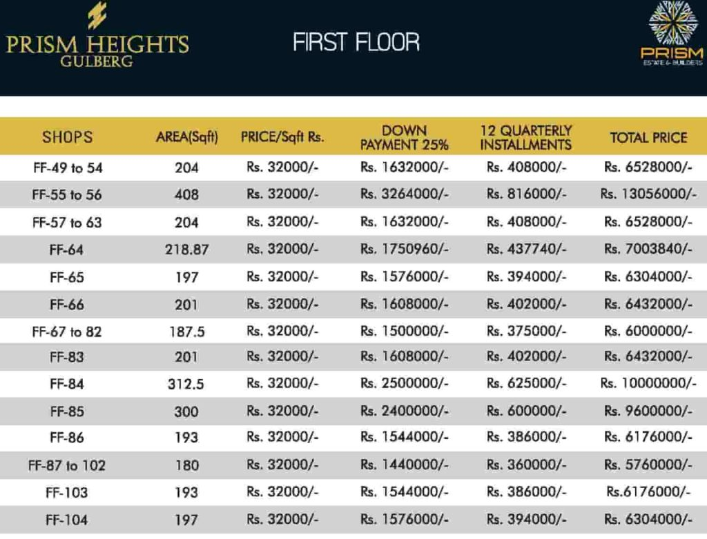 Prism Heights 1st Floor Payment Plan 2
