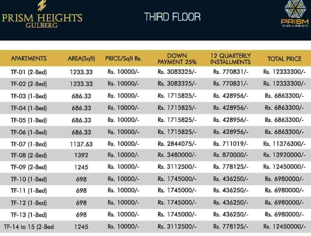 Prism Heights 3rd Floor Apartments Payment Plan 1