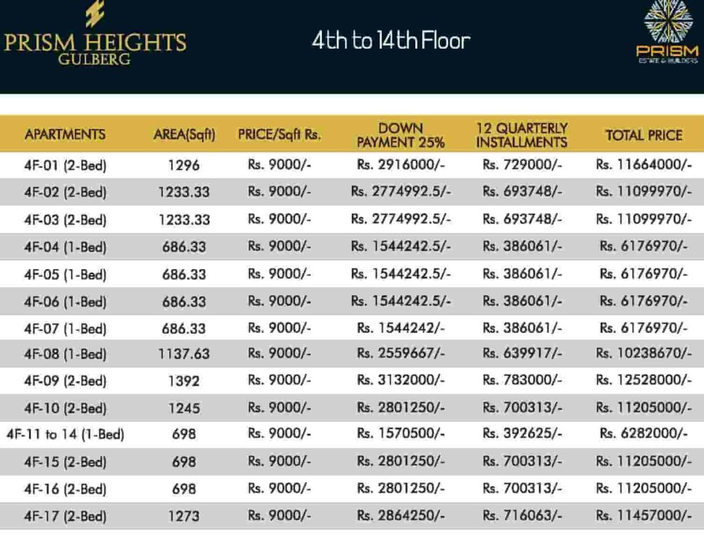 Prism Heights 4th to 14th Floor Payment Plan 1
