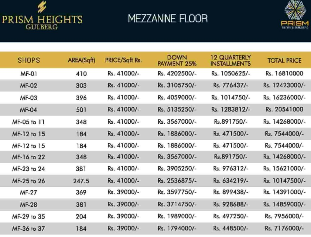 Prism Heights Mezzanine Payment Plan 1